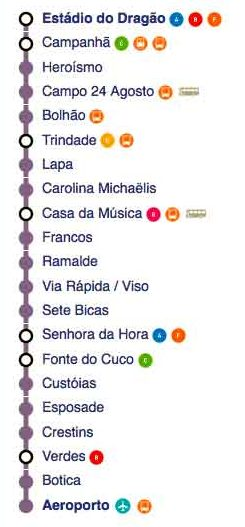 Metro do Porto em Portugal