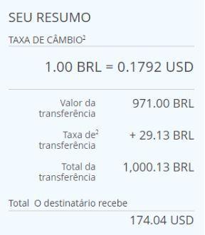 Dinheiro para o exterior com Western Union
